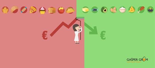 Znižanje stroškov zdravljenja
