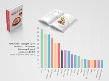Bemumast 2 - grafikon