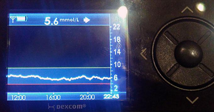 Izpoved, Jure - merilec glukoze